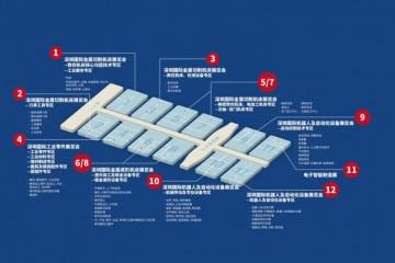 刚刚,ITES深圳工业展发布重大公告:2021年.....