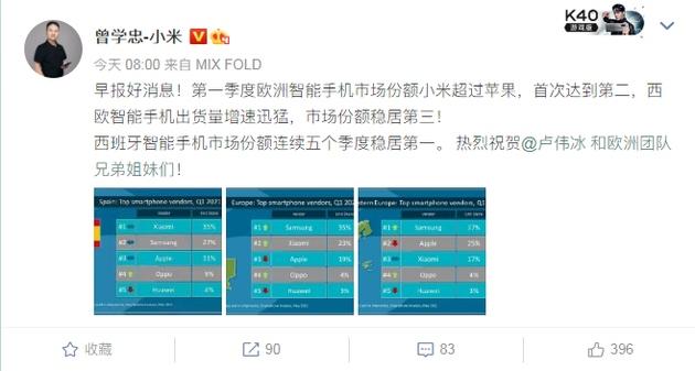 小米集团副总裁曾学忠一季度欧洲智能手机市场份额小米超过苹果